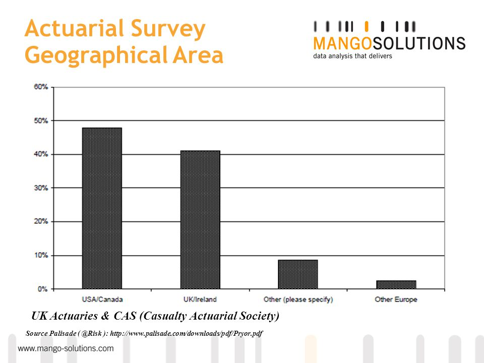 Actuarial Survey Geographical Area
