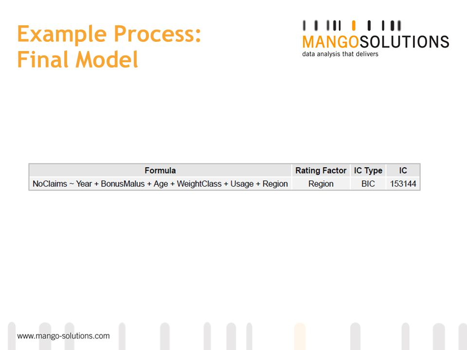 Example Process: Final Model