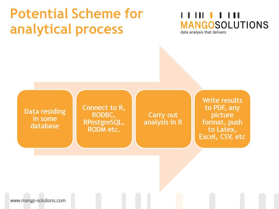 Potential Scheme for analytical process