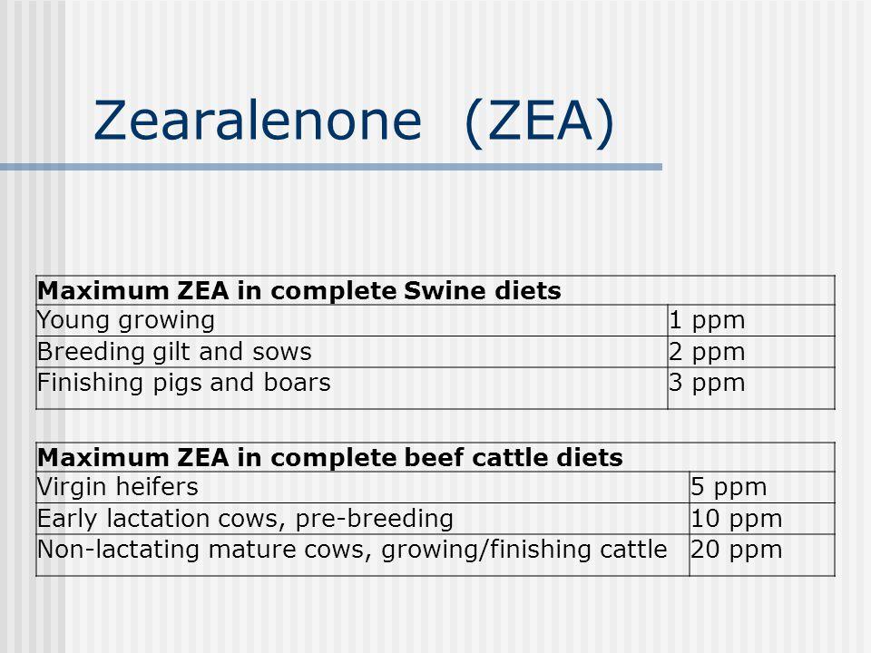 Zearalenone (ZEA) Maximum ZEA in complete Swine diets Young growing