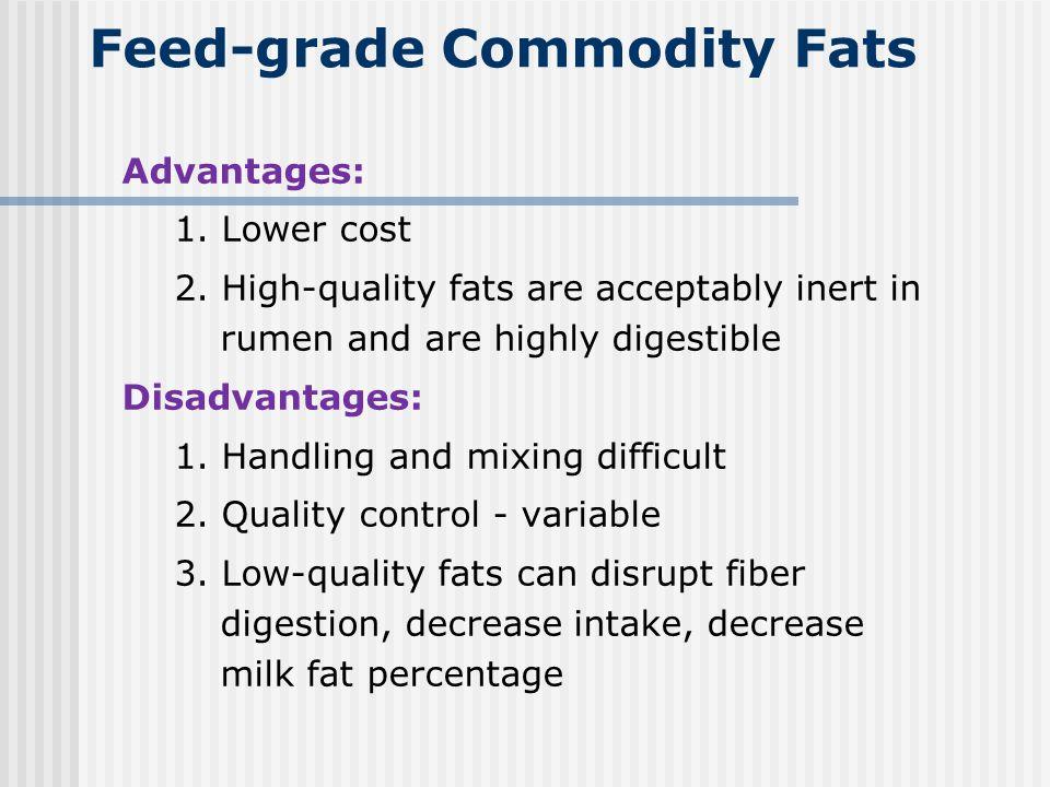 Feed-grade Commodity Fats