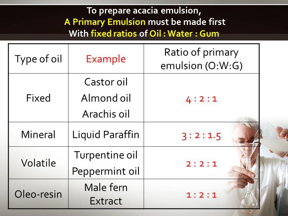 Ratio of primary emulsion (O:W:G)