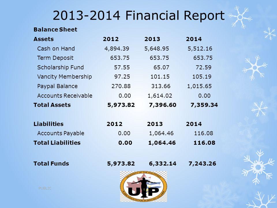 2013-2014 Financial Report