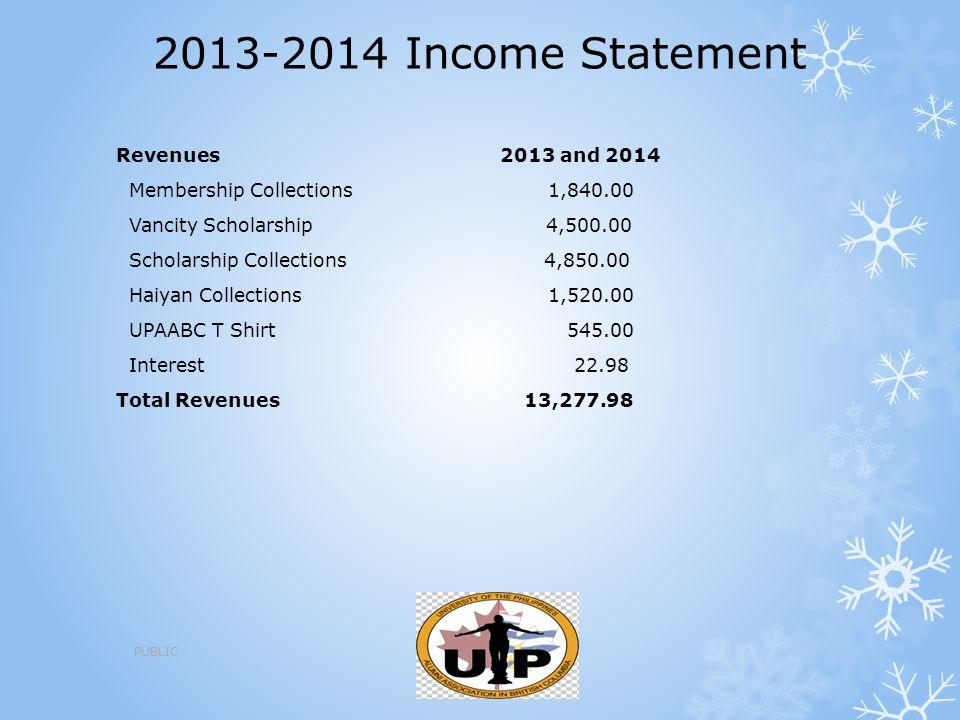 2013-2014 Income Statement