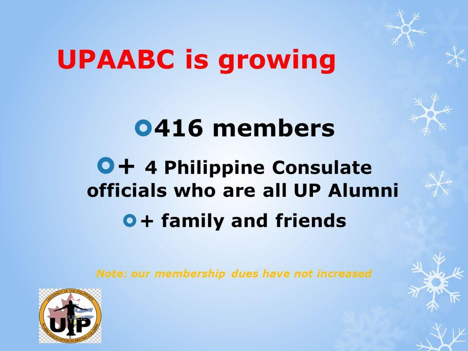 UPAABC is growing 416 members
