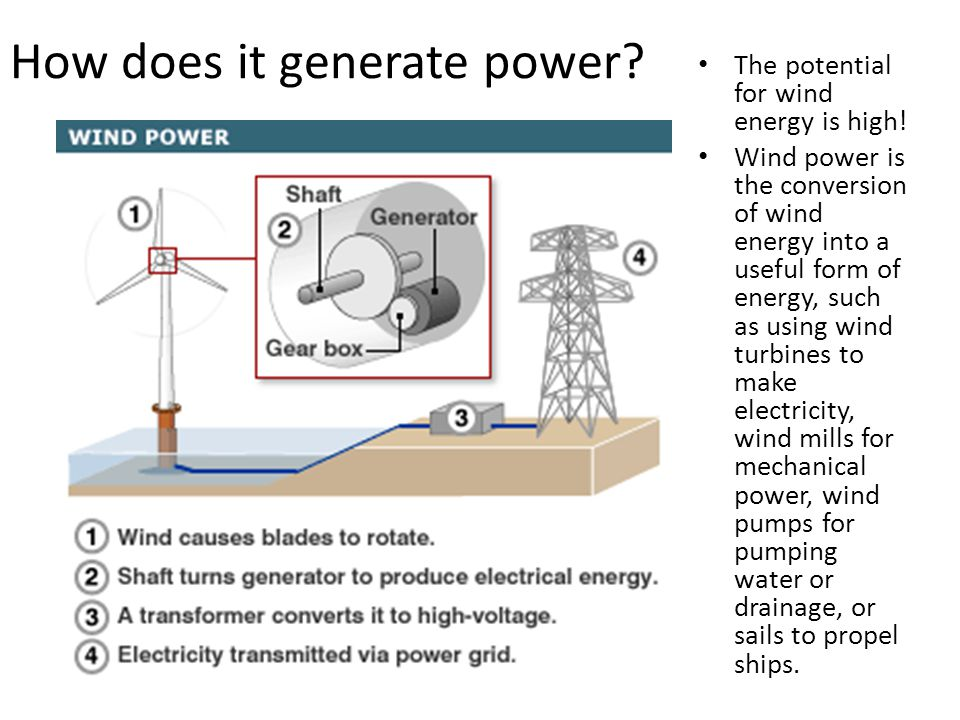 How does it generate power