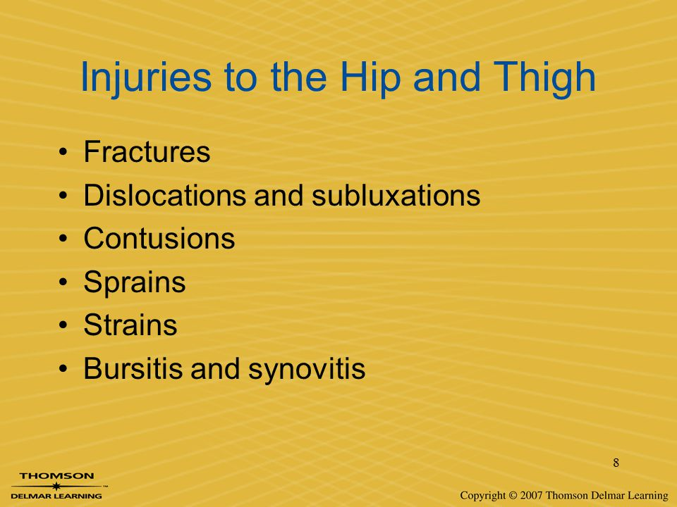 Injuries to the Hip and Thigh