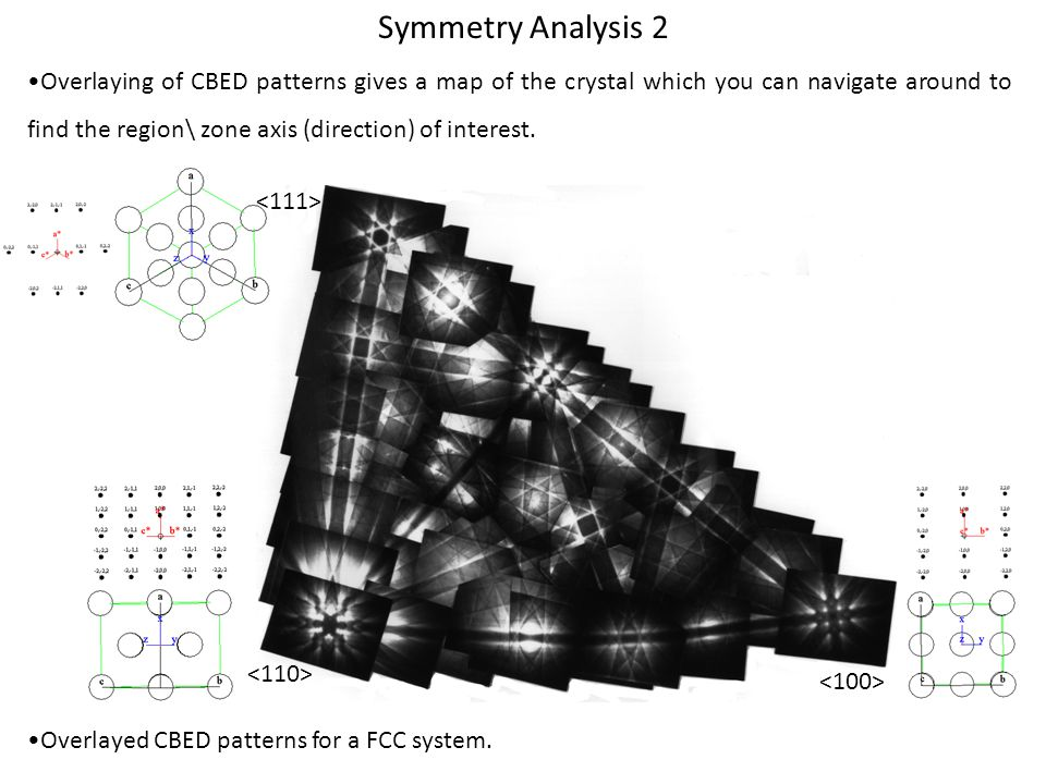 Symmetry Analysis 2