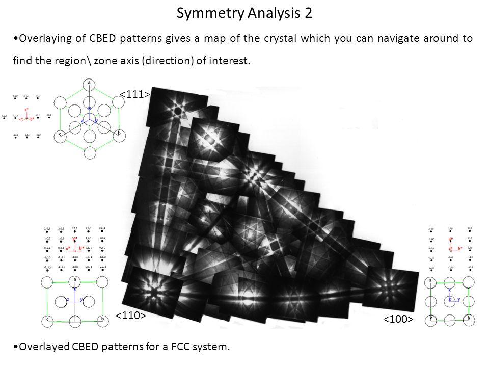 Symmetry Analysis 2