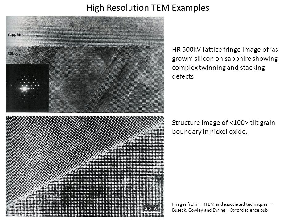 High Resolution TEM Examples
