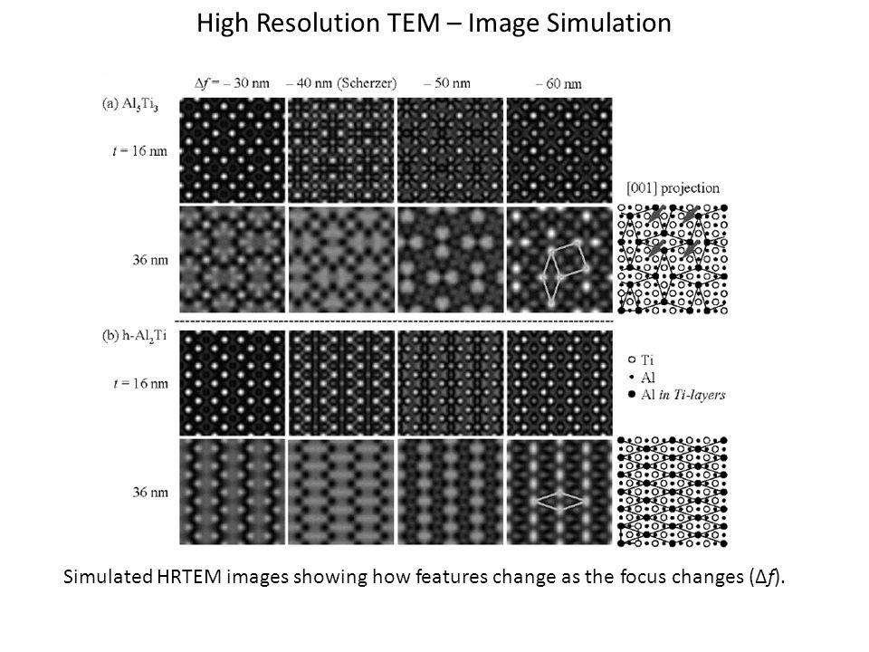 High Resolution TEM – Image Simulation
