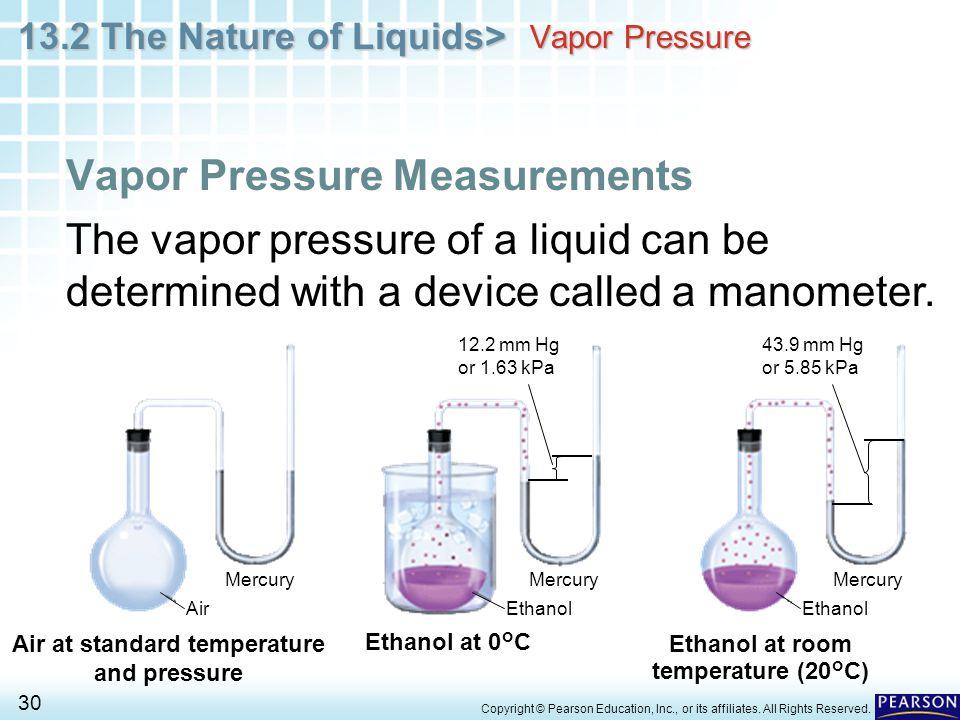 Vapor Pressure Measurements