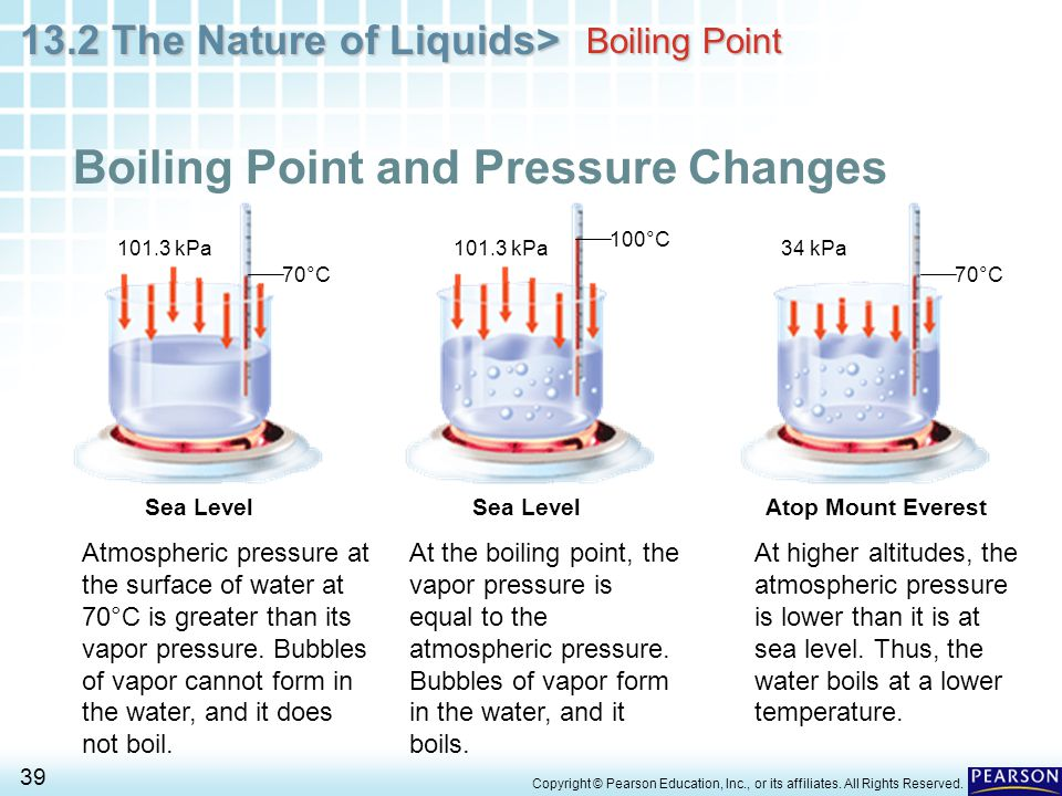 Boiling Point and Pressure Changes