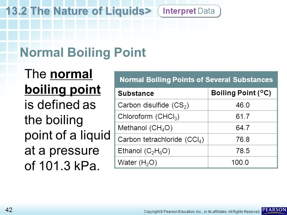 Normal Boiling Points of Several Substances
