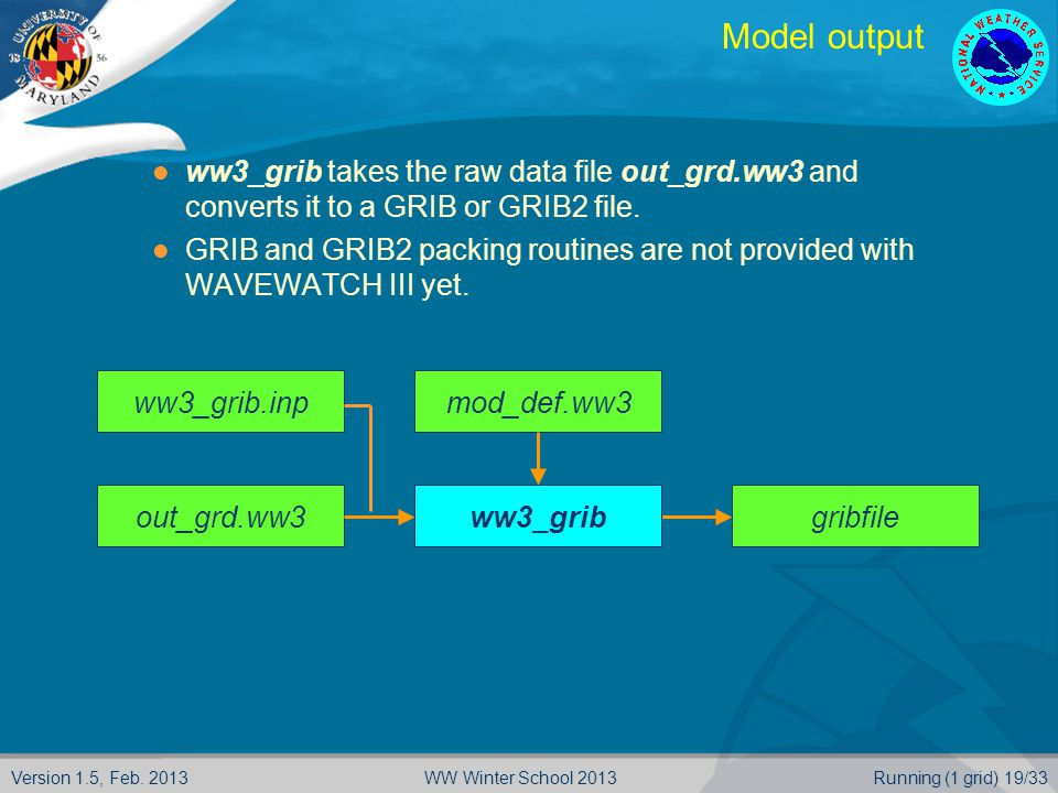 Model output ww3_grib takes the raw data file out_grd.ww3 and converts it to a GRIB or GRIB2 file.