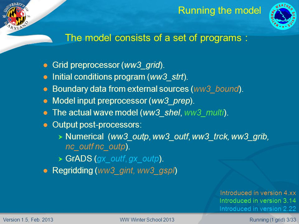 The model consists of a set of programs :