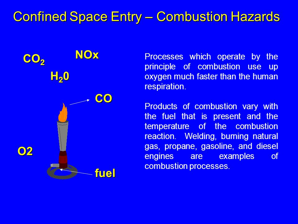 Confined Space Entry – Combustion Hazards