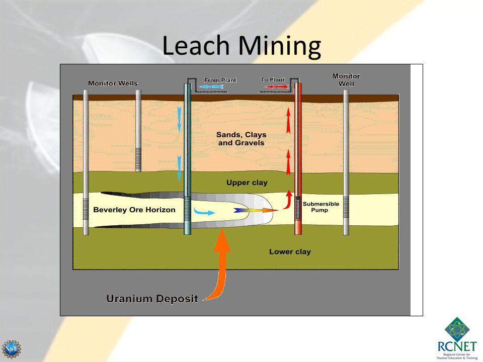 Leach Mining