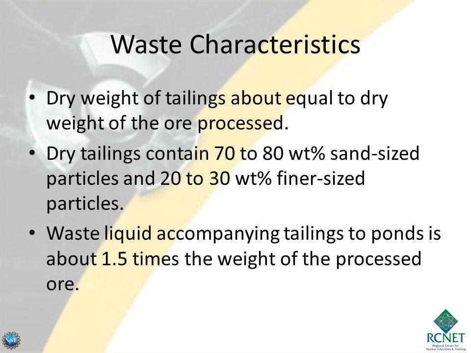 Waste Characteristics
