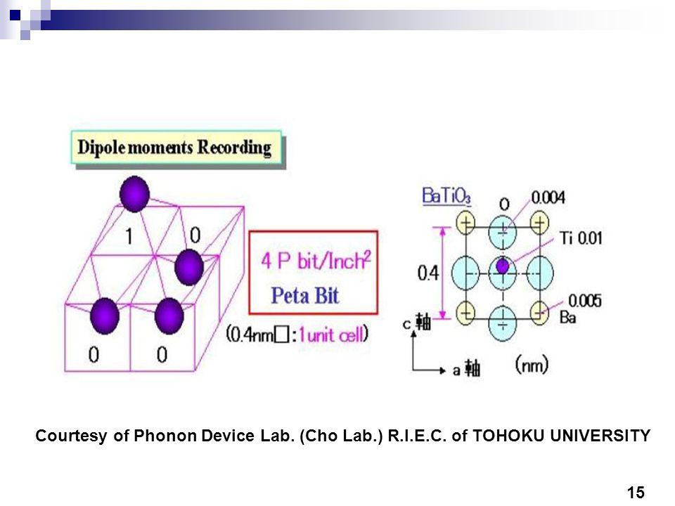Courtesy of Phonon Device Lab. (Cho Lab. ) R. I. E. C