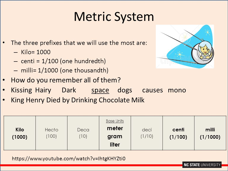 Metric System How do you remember all of them