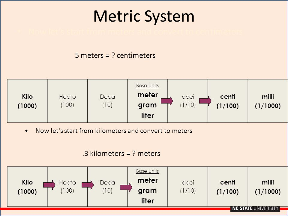 Metric System Now let's start from meters and convert to centimeters