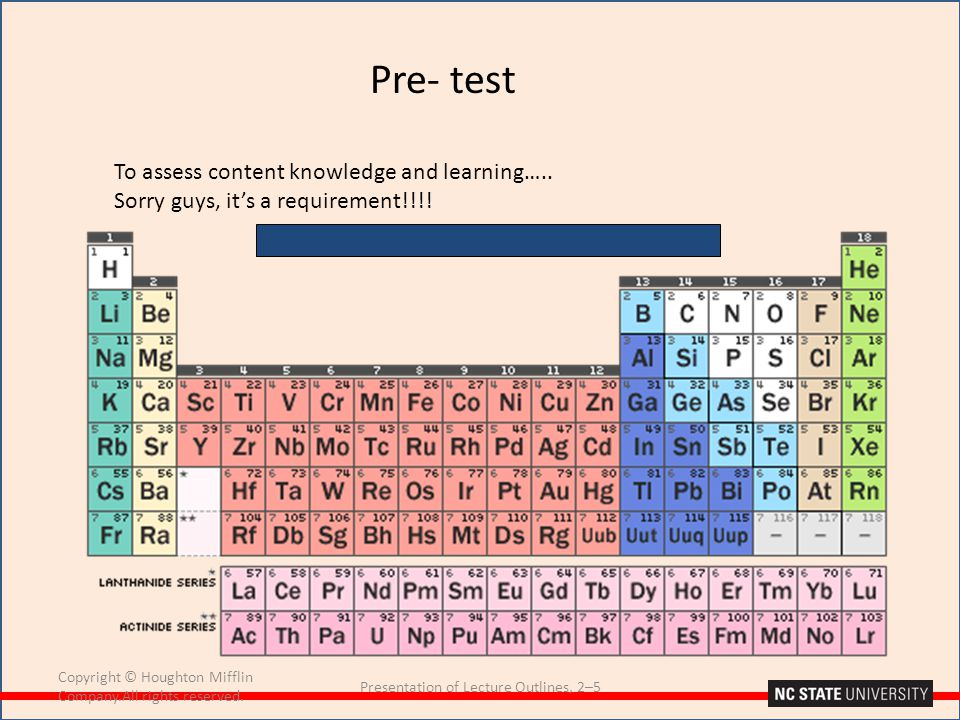 Pre- test To assess content knowledge and learning…..