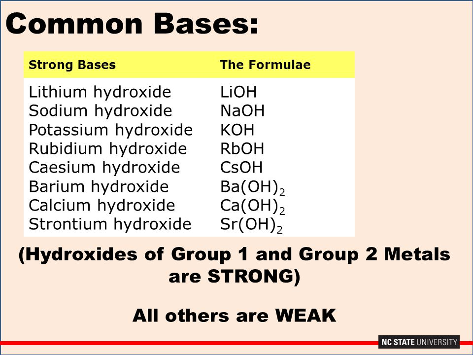 (Hydroxides of Group 1 and Group 2 Metals are STRONG)