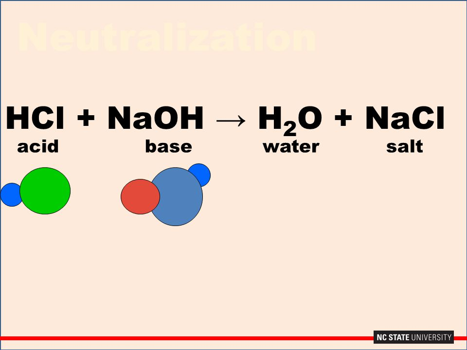 Neutralization HCl + NaOH → H2O + NaCl acid base water salt