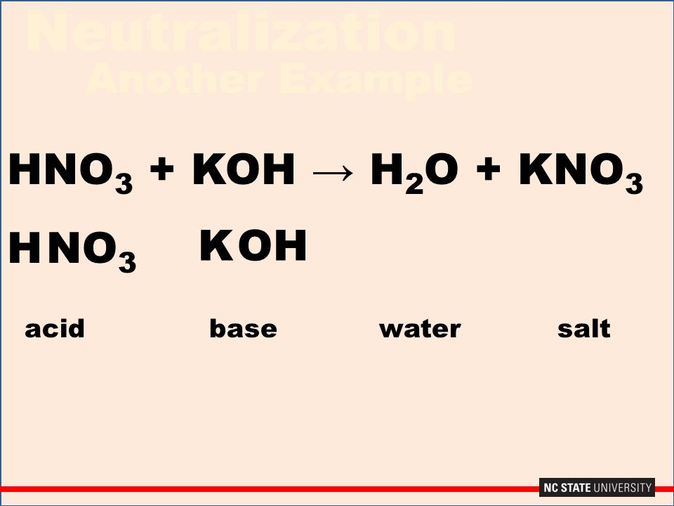 Neutralization HNO3 + KOH → H2O + KNO3 H NO3 K OH Another Example