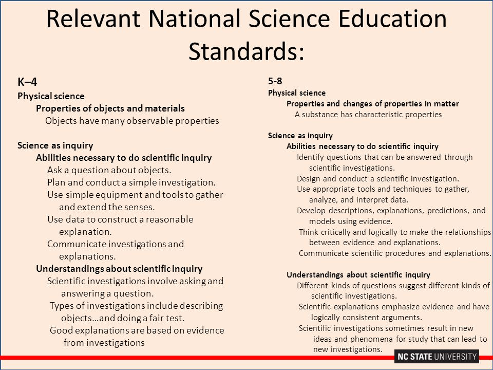 Relevant National Science Education Standards: