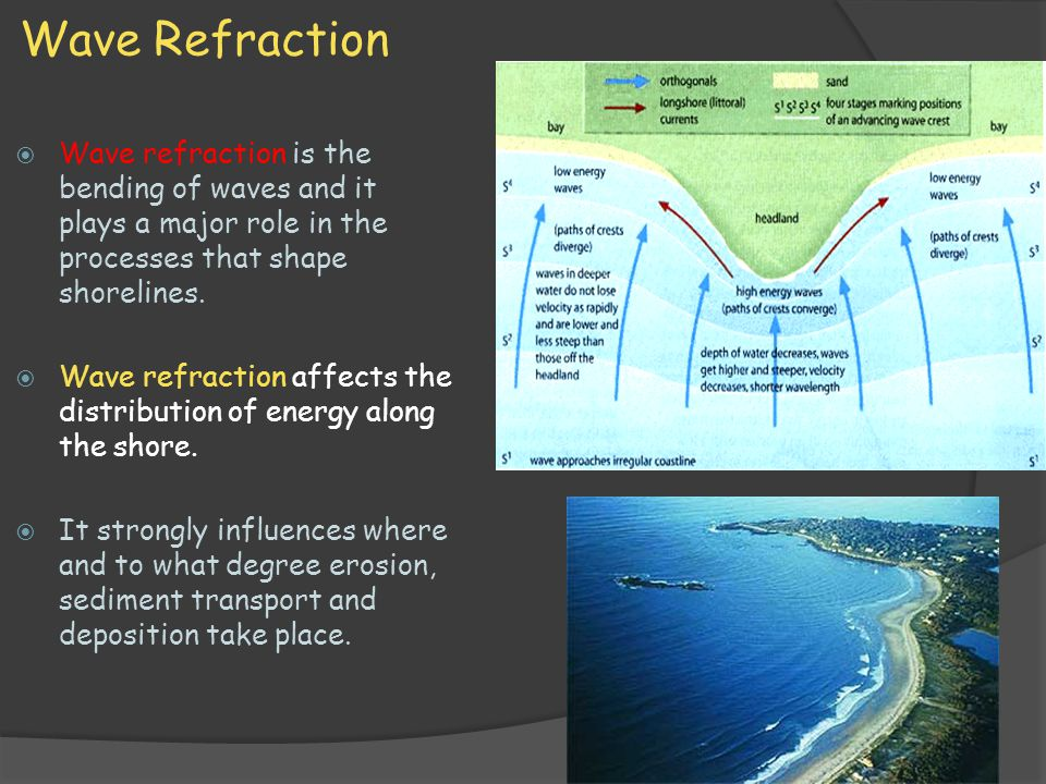 Wave Refraction Wave refraction is the bending of waves and it plays a major role in the processes that shape shorelines.