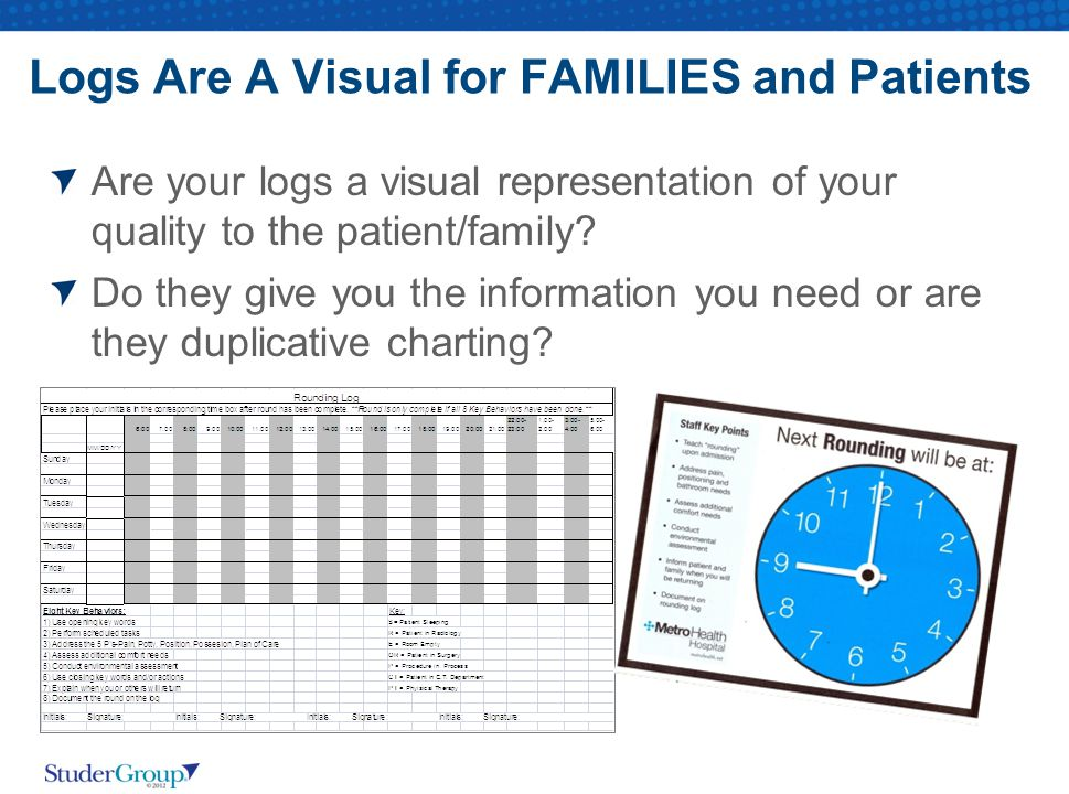 Logs Are A Visual for FAMILIES and Patients
