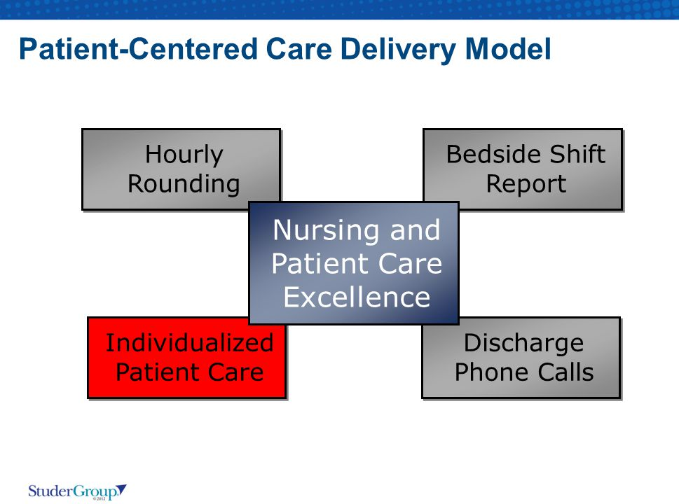 Patient-Centered Care Delivery Model