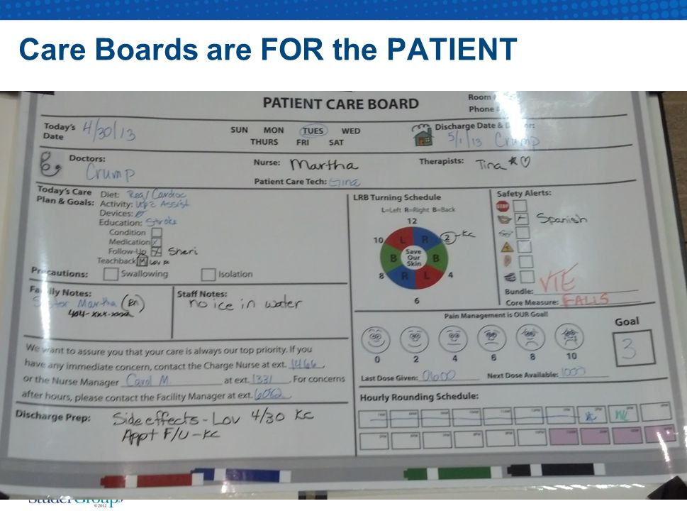 Care Boards are FOR the PATIENT