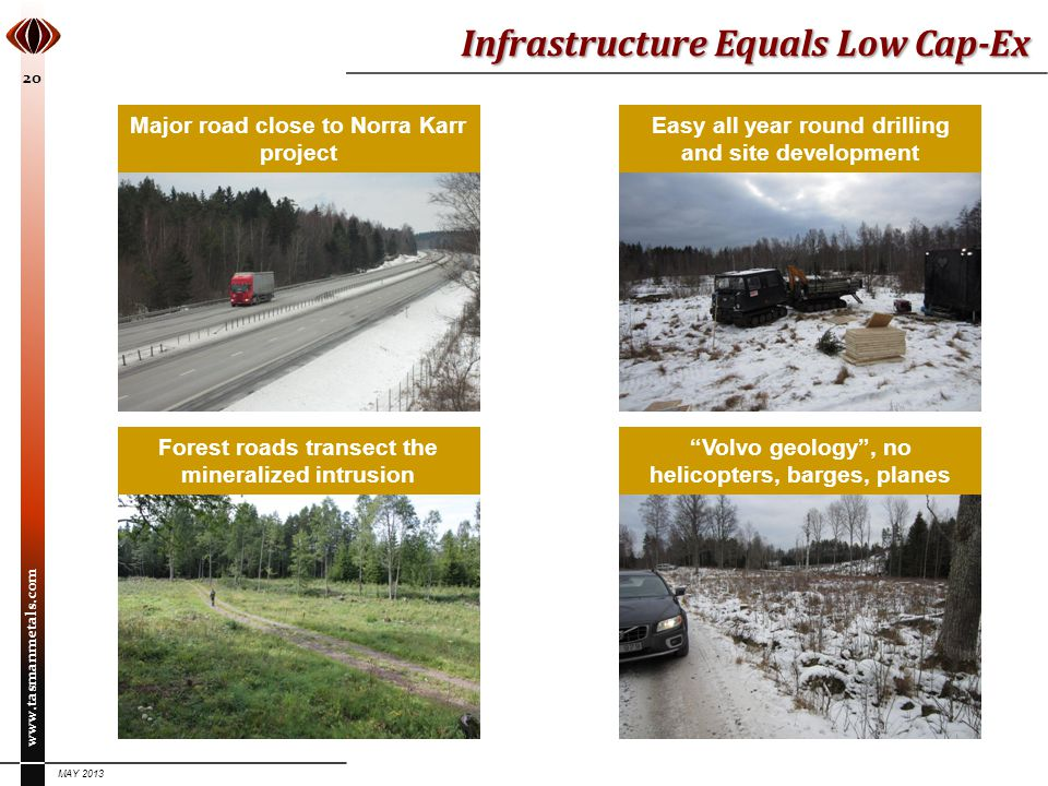 Infrastructure Equals Low Cap-Ex