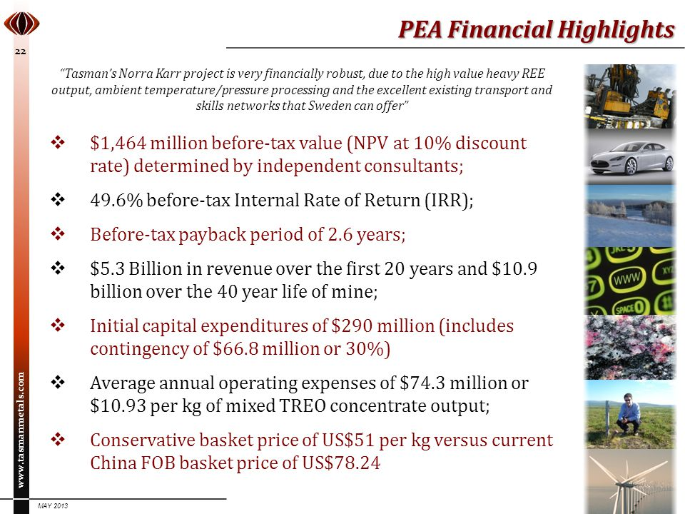 PEA Financial Highlights