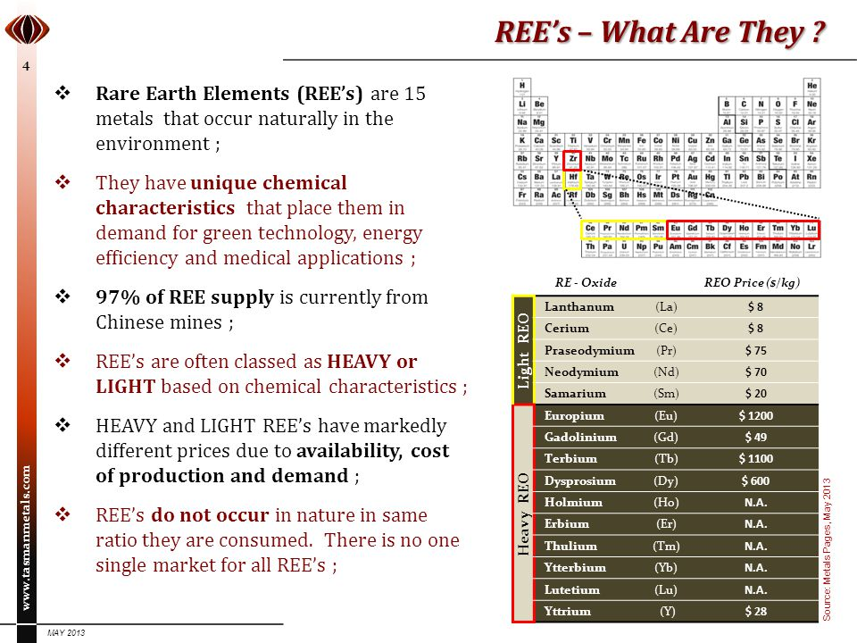 REE's – What Are They Rare Earth Elements (REE's) are 15 metals that occur naturally in the environment ;