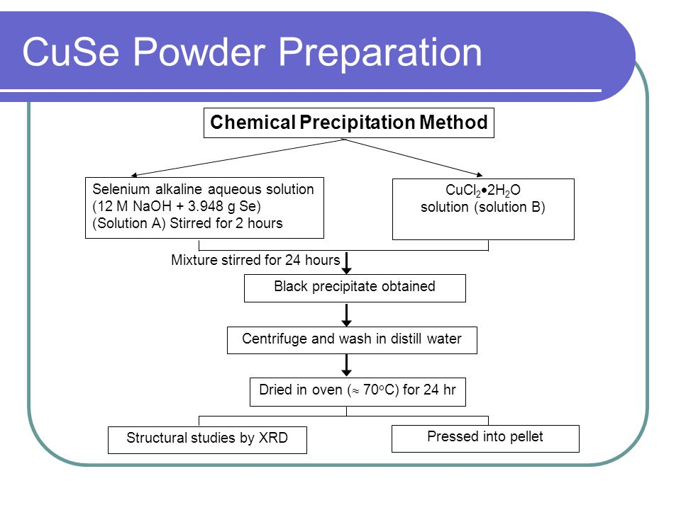 CuSe Powder Preparation