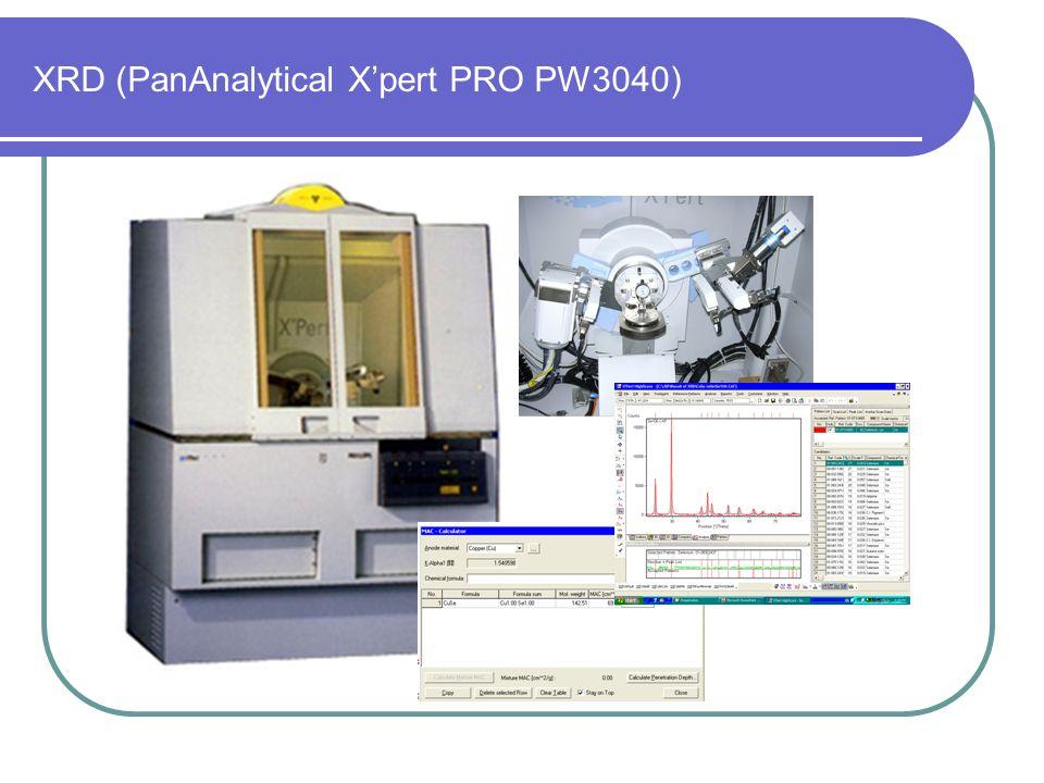 XRD (PanAnalytical X'pert PRO PW3040)