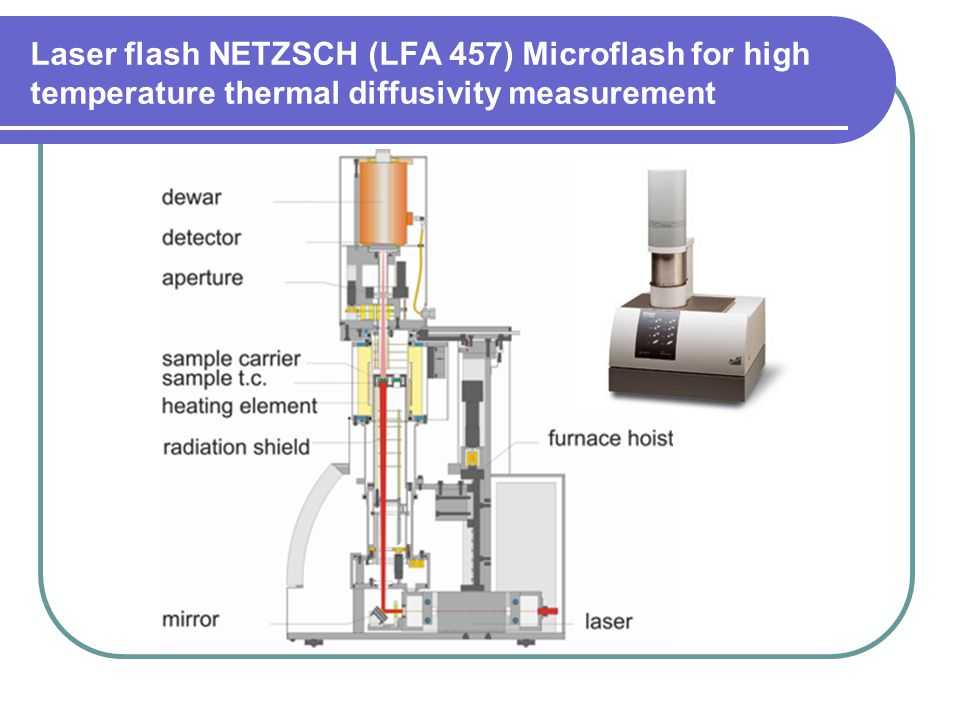 Laser flash NETZSCH (LFA 457) Microflash for high temperature thermal diffusivity measurement