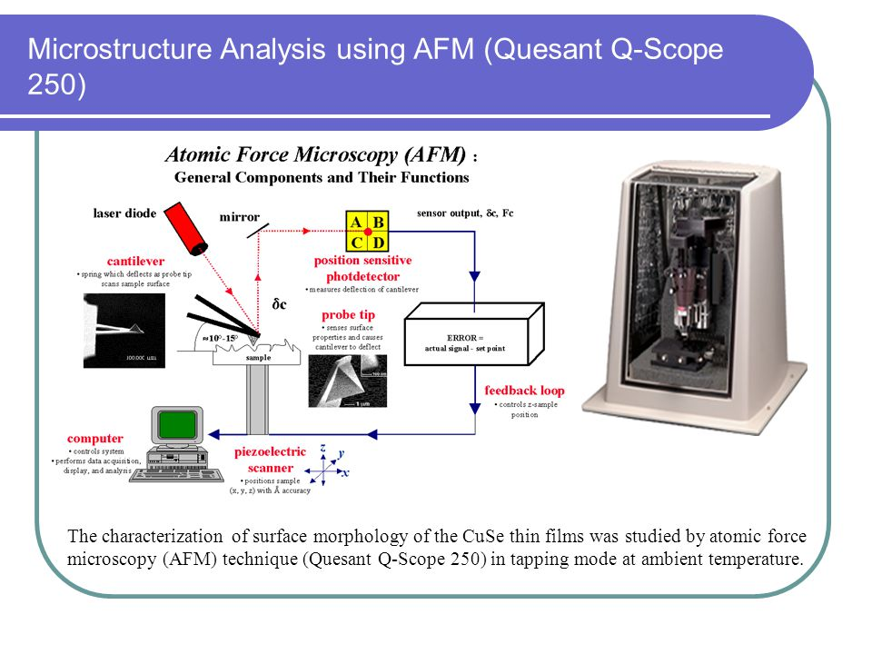 Microstructure Analysis using AFM (Quesant Q-Scope 250)