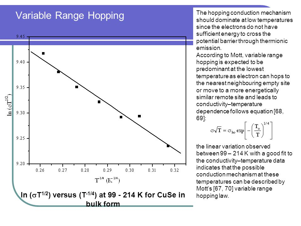 Variable Range Hopping