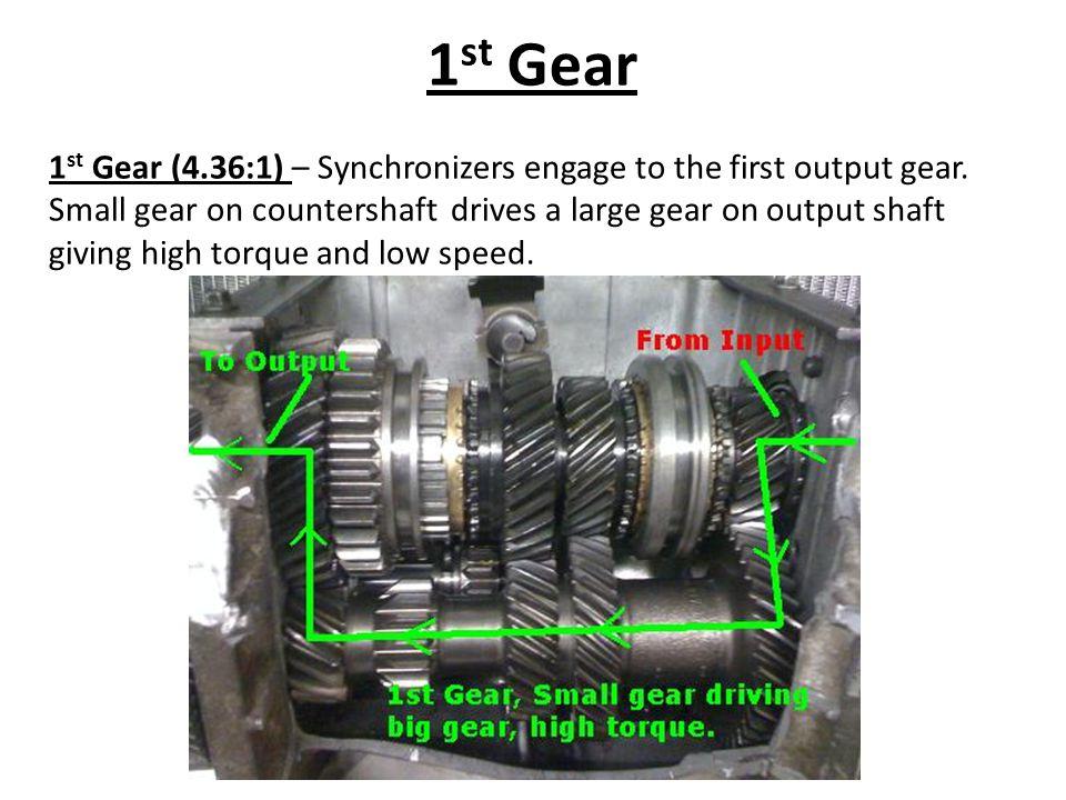 1st Gear