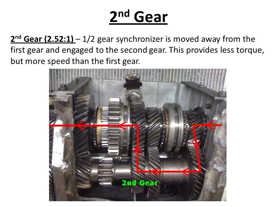 2nd Gear