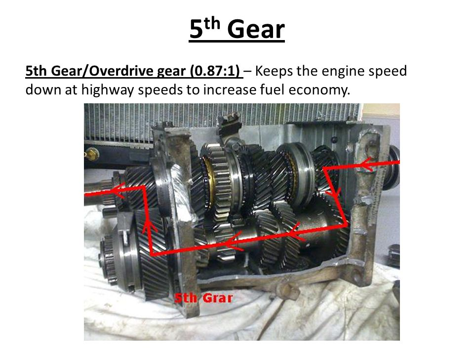 5th Gear 5th Gear/Overdrive gear (0.87:1) – Keeps the engine speed down at highway speeds to increase fuel economy.