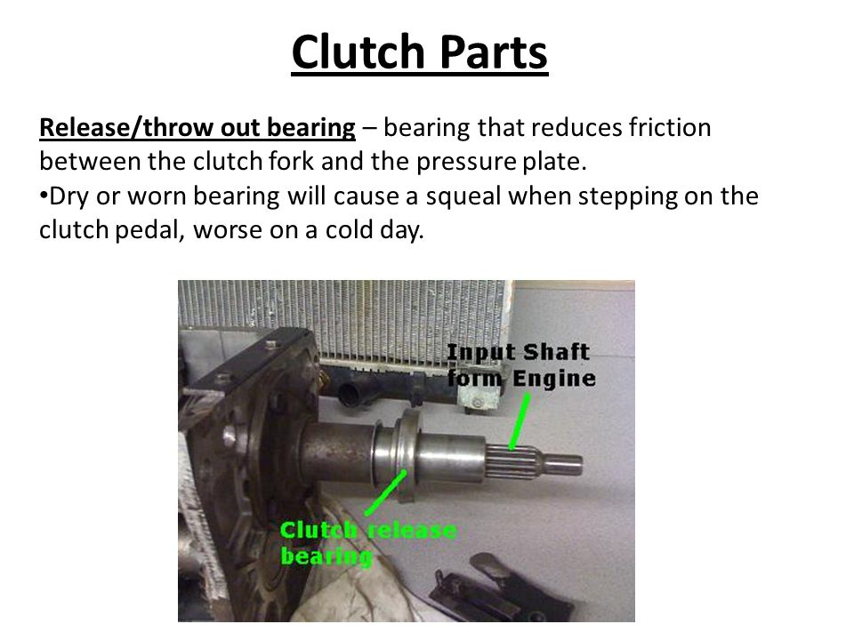 Clutch Parts Release/throw out bearing – bearing that reduces friction between the clutch fork and the pressure plate.