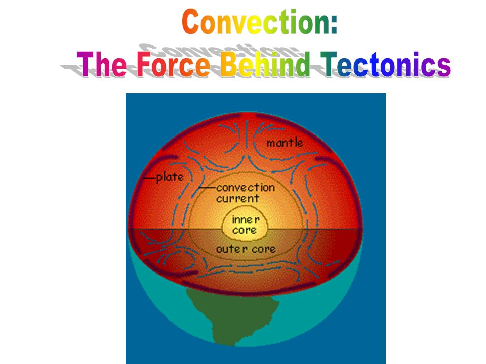 The Force Behind Tectonics