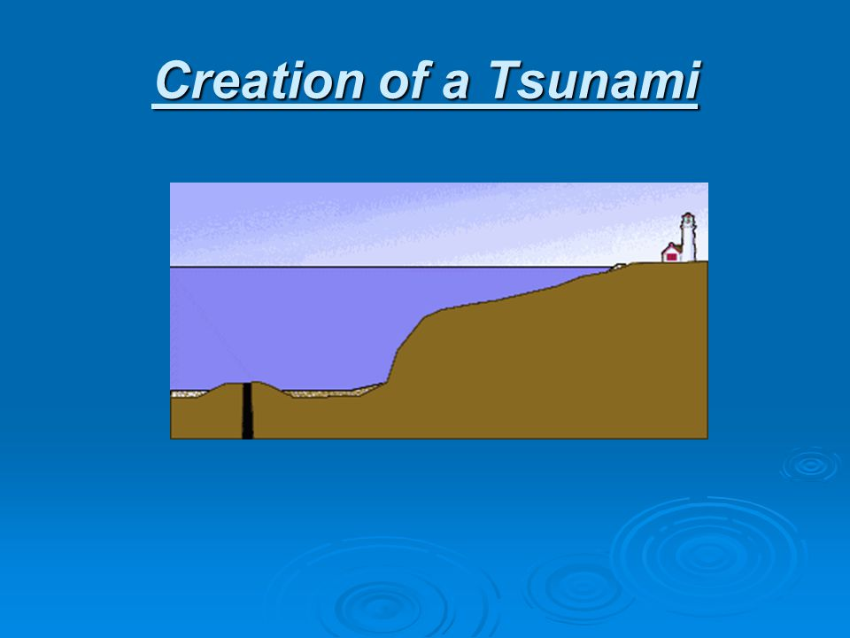 Creation of a Tsunami