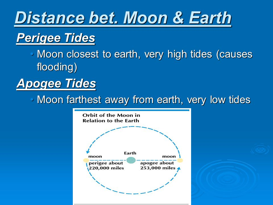 Distance bet. Moon & Earth